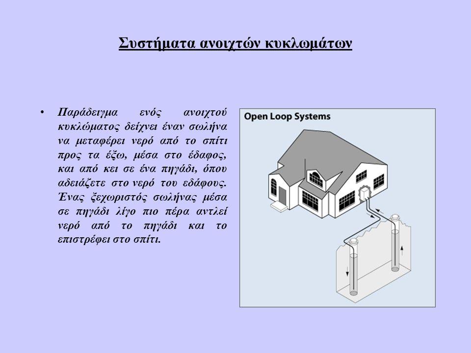 Συστήματα ανοιχτών κυκλωμάτων Παράδειγμα ενός ανοιχτού κυκλώματος δείχνει έναν σωλήνα να μεταφέρει νερό από το σπίτι προς τα έξω, μέσα στο έδαφος, και