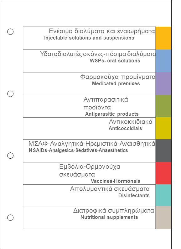 Ενέσιμα διαλύματα και εναιωρήματα Injectable solutions and suspensions Υδατοδιαλυτές σκόνες-πόσιμα διαλύματα WSPs- oral solutions Φαρμακούχα προμίγματ