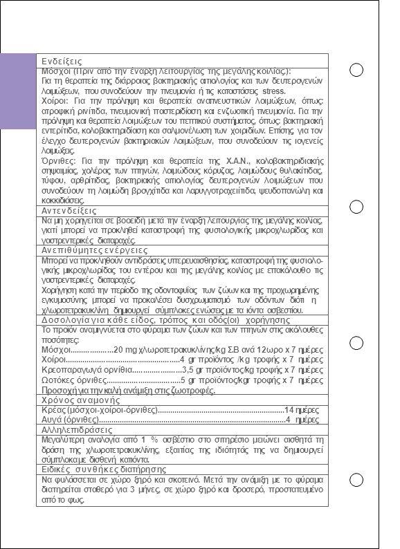Ενδείξεις Μόσχοι (Πριν από την έναρξη λειτουργίας της μεγάλης κοιλίας.): Για τη θεραπεία της διάρροιας βακτηριακής αιτιολογίας και των δευτερογενών λο