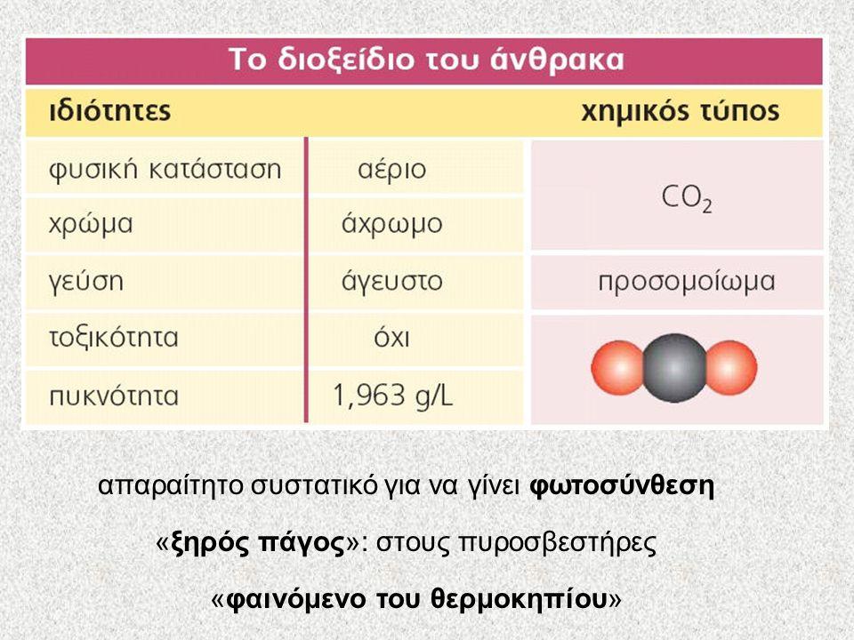 «ξηρός πάγος»: στους πυροσβεστήρες «φαινόμενο του θερμοκηπίου» απαραίτητο συστατικό για να γίνει φωτοσύνθεση