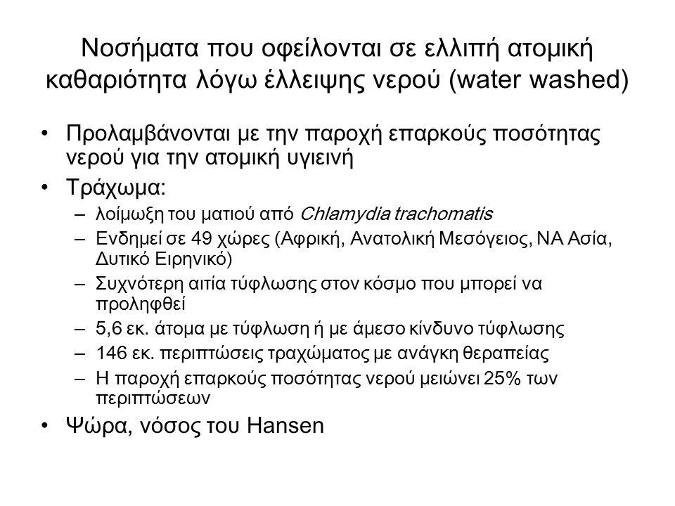Νοσήματα που οφείλονται σε ελλιπή ατομική καθαριότητα λόγω έλλειψης νερού (water washed) Προλαμβάνονται με την παροχή επαρκούς ποσότητας νερού για την