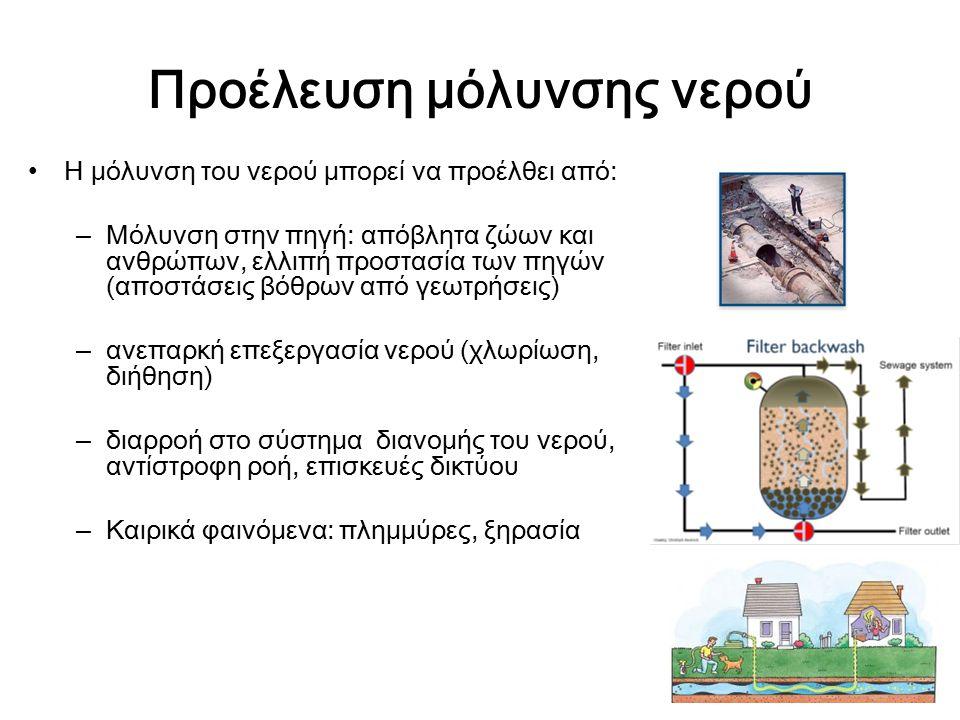 Προέλευση μόλυνσης νερού Η μόλυνση του νερού μπορεί να προέλθει από: – Μόλυνση στην πηγή: απόβλητα ζώων και ανθρώπων, ελλιπή προστασία των πηγών (αποστάσεις βόθρων από γεωτρήσεις) – ανεπαρκή επεξεργασία νερού (χλωρίωση, διήθηση) – διαρροή στο σύστημα διανομής του νερού, αντίστροφη ροή, επισκευές δικτύου – Καιρικά φαινόμενα: πλημμύρες, ξηρασία
