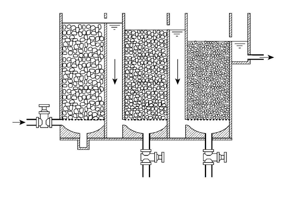 Η ανάγκη των δεικτών στο πόσιμο νερό Η μικροβιολογική εξέταση του νερού ανθρώπινης κατανάλωσης για όλα τα παθογόνα είναι δύσκολη, ακριβή και χρονοβόρα και δεν προλαμβάνει τον κίνδυνο Αναγκαίος ο έλεγχος του συστήματος παροχής του νερού με κατάλληλους δείκτες μόλυνσης Για την αναγνώριση των κινδύνων μόλυνσης παροχών νερού από κόπρανα χρησιμοποιούνται ορισμένα βακτήρια – δείκτες που όταν ανιχνευθούν υποδηλώνουν ότι το νερό έχει μολυνθεί από κόπρανα