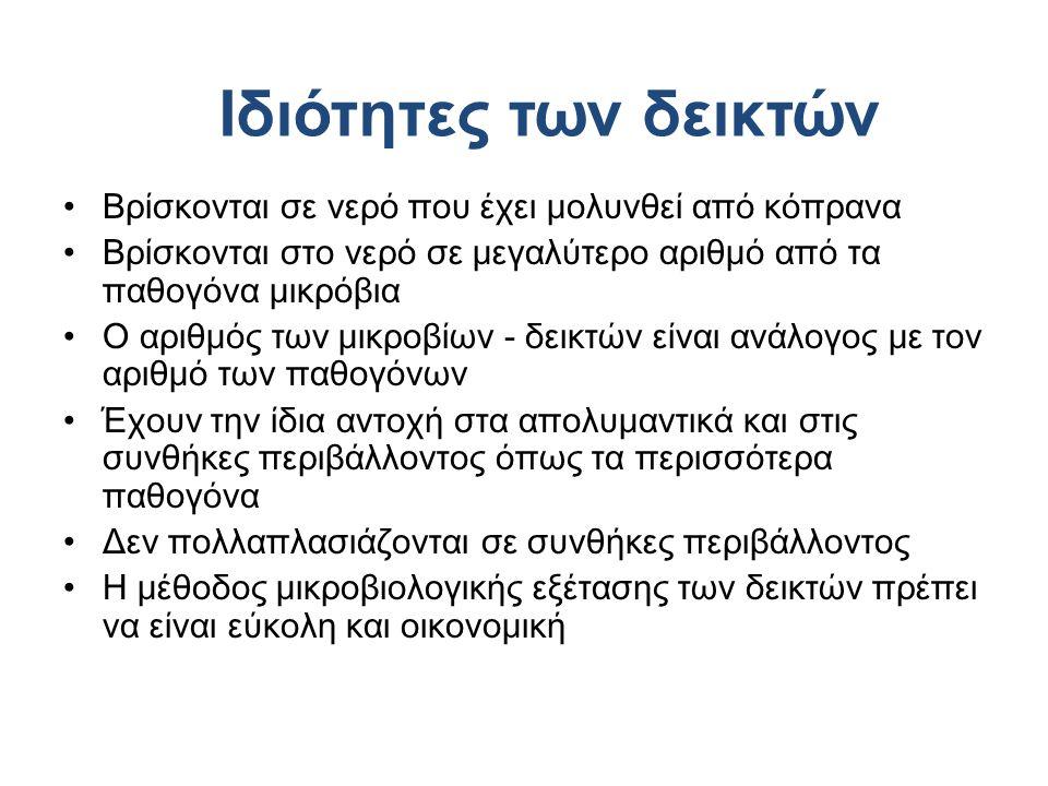 Δείκτες που χρησιμοποιούνται στην Ελλάδα ΔείκτηςΌριοΕρμηνεία της παρουσίας του Κοινά αερόβια (37oC επί 48 h) Ασυνήθης μεταβολή Καθαρότητα νερού, πιθανή ύπαρξη στάσιμου νερού, παρουσία βιοφίλμ Κοινά αερόβια (22oC επί 72 h) Ασυνήθης μεταβολή Ολικά κολοβακτηριοειδή / 100 ml ανάπτυξη βιοφίλμ ή μόλυνση από χώμα ή φυτικούς οργανισμούς E.