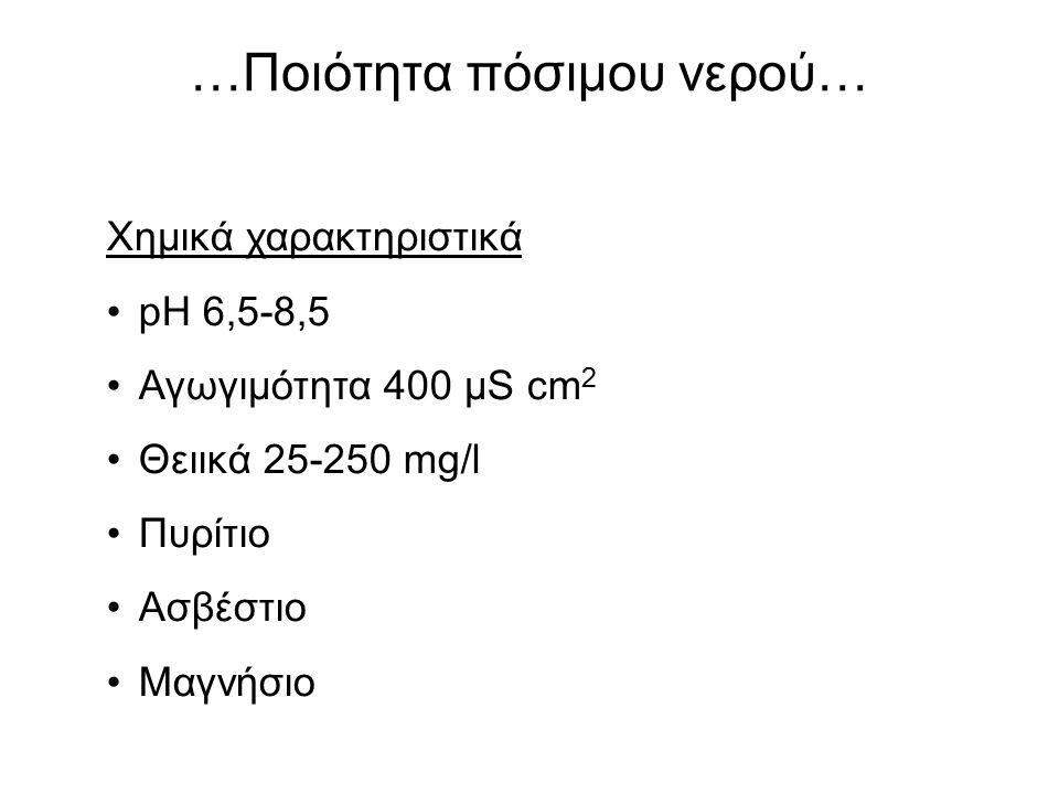 …Ποιότητα πόσιμου νερού… Χημικά χαρακτηριστικά pH 6,5-8,5 Αγωγιμότητα 400 μS cm 2 Θειικά 25-250 mg/l Πυρίτιο Ασβέστιο Μαγνήσιο