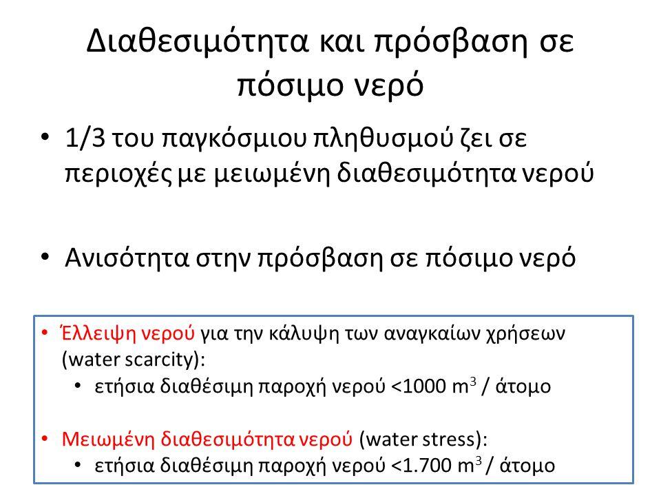 Τι σημαίνει πρόσβαση σε πόσιμο νερό; Σχέση μεταξύ ποσότητας χρήσης νερού και χρόνου διαδρομής για τη συλλογή του νερού 100 μέτρα ως ελάχιστη απόσταση της κατοικίας από κρουνό νερού Μία εξαμελής οικογένεια, για να καλύψει τις ανάγκες της σε νερό: Ποσά μέτρα θα πρέπει να διανύσει; Πόσο χρόνο θα αφιερώσει; (χρόνος αναμονής σε «ουρές»;) Ποιες θα είναι οι επιπτώσεις στην υγεία, στο εισόδημα, στην ανατροφή των παιδιών;