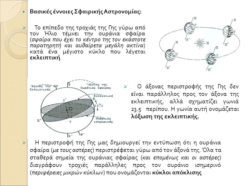 Βασικές έννοιες Σφαιρικής Αστρονομίας:  Το επίπεδο της τροχιάς της Γης γύρω από τον Ήλιο τέμνει την ουράνια σφαίρα (σφαίρα που έχει το κέντρο της τον εκάστοτε παρατηρητή και αυθαίρετα μεγάλη ακτίνα) κατά ένα μέγιστο κύκλο που λέγεται εκλειπτική.
