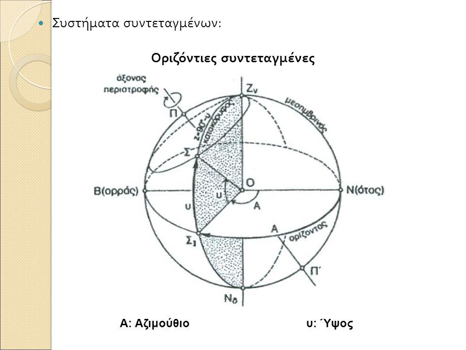Συστήματα συντεταγμένων: Οριζόντιες συντεταγμένες Α: Αζιμούθιο υ: Ύψος