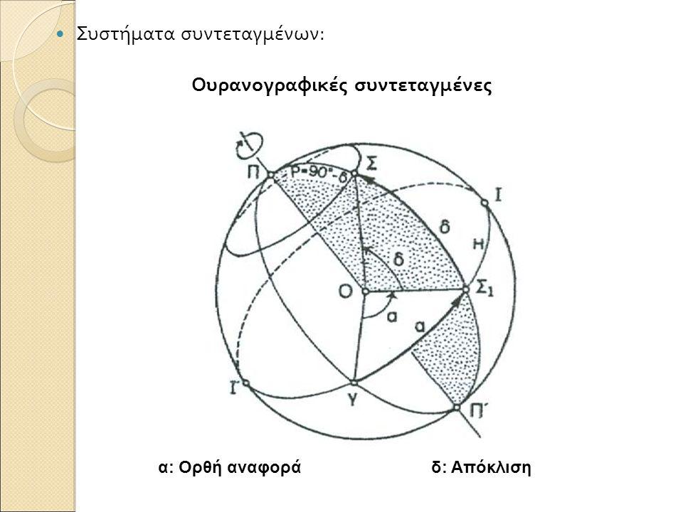 Συστήματα συντεταγμένων: Ουρανογραφικές συντεταγμένες α: Ορθή αναφοράδ: Απόκλιση