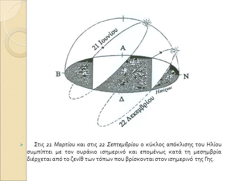  Στις 21 Μαρτίου και στις 22 Σεπτεμβρίου ο κύκλος απόκλισης του Ηλίου συμπίπτει με τον ουράνιο ισημερινό και επομένως κατά τη μεσημβρία διέρχεται από το ζενίθ των τόπων που βρίσκονται στον ισημερινό της Γης.