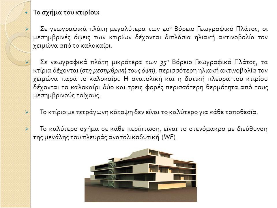 Το σχήμα του κτιρίου :.