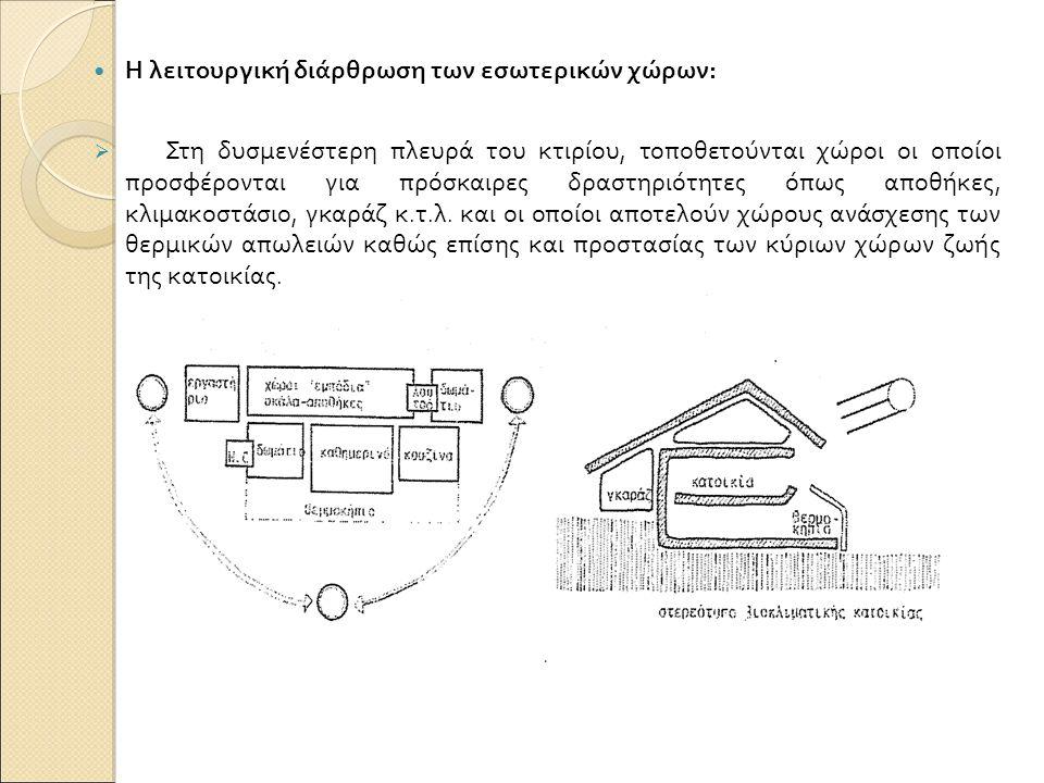 Η λειτουργική διάρθρωση των εσωτερικών χώρων:  Στη δυσμενέστερη πλευρά του κτιρίου, τοποθετούνται χώροι οι οποίοι προσφέρονται για πρόσκαιρες δραστηριότητες όπως αποθήκες, κλιμακοστάσιο, γκαράζ κ.τ.λ.