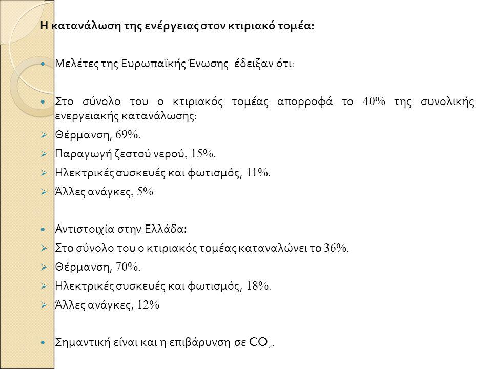 Η κατανάλωση της ενέργειας στον κτιριακό τομέα: Μελέτες της Ευρωπαϊκής Ένωσης έδειξαν ότι: Στο σύνολο του ο κτιριακός τομέας απορροφά το 40% της συνολικής ενεργειακής κατανάλωσης:  Θέρμανση, 69%.
