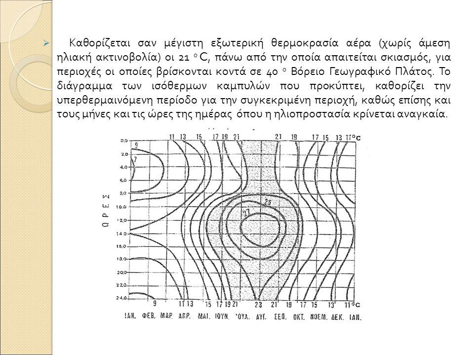  Καθορίζεται σαν μέγιστη εξωτερική θερμοκρασία αέρα (χωρίς άμεση ηλιακή ακτινοβολία) οι 21 0 C, πάνω από την οποία απαιτείται σκιασμός, για περιοχές οι οποίες βρίσκονται κοντά σε 40 0 Βόρειο Γεωγραφικό Πλάτος.