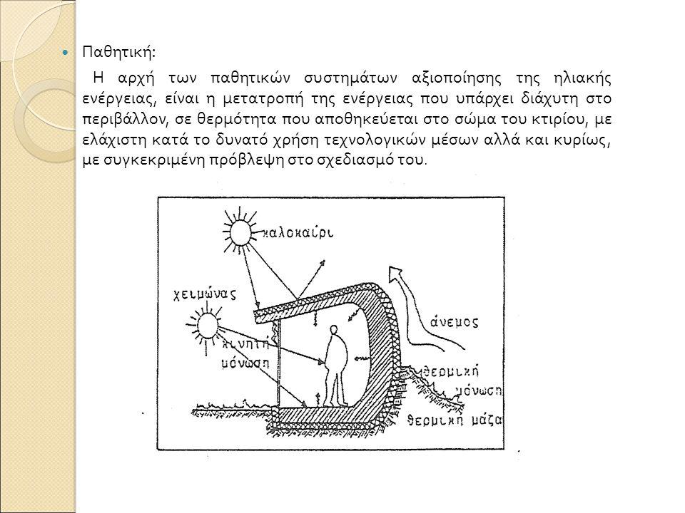 Παθητική : Η αρχή των παθητικών συστημάτων αξιοποίησης της ηλιακής ενέργειας, είναι η μετατροπή της ενέργειας που υπάρχει διάχυτη στο περιβάλλον, σε θερμότητα που αποθηκεύεται στο σώμα του κτιρίου, με ελάχιστη κατά το δυνατό χρήση τεχνολογικών μέσων αλλά και κυρίως, με συγκεκριμένη πρόβλεψη στο σχεδιασμό του.