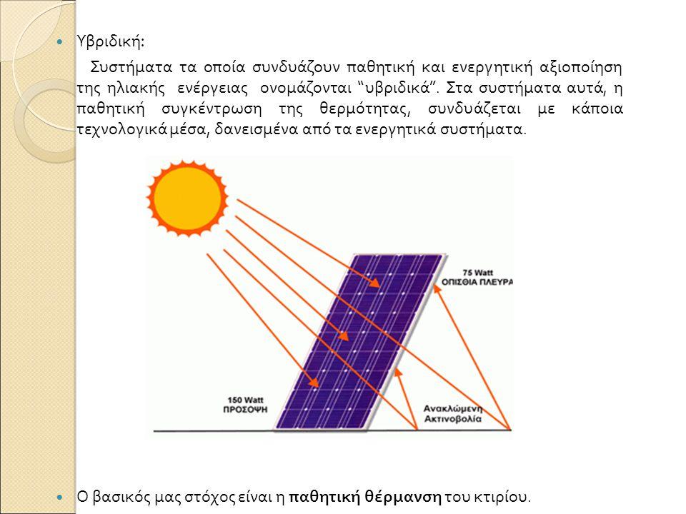 Υβριδική : Συστήματα τα οποία συνδυάζουν παθητική και ενεργητική αξιοποίηση της ηλιακής ενέργειας ονομάζονται υβριδικά .