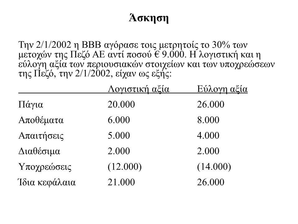 Άσκηση Την 2/1/2002 η ΒΒΒ αγόρασε τοις μετρητοίς το 30% των μετοχών της Πεζό ΑΕ αντί ποσού € 9.000. Η λογιστική και η εύλογη αξία των περιουσιακών στο
