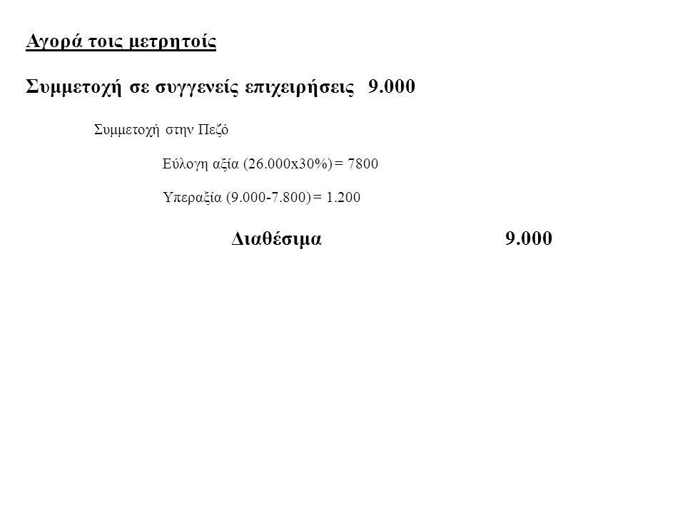 Αγορά τοις μετρητοίς Συμμετοχή σε συγγενείς επιχειρήσεις9.000 Συμμετοχή στην Πεζό Εύλογη αξία (26.000x30%) = 7800 Υπεραξία (9.000-7.800) = 1.200 Διαθέ