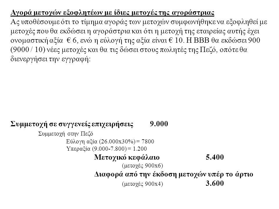 Αγορά μετοχών εξοφλητέων με ίδιες μετοχές της αγοράστριας Ας υποθέσουμε ότι το τίμημα αγοράς των μετοχών συμφωνήθηκε να εξοφληθεί με μετοχές που θα εκ