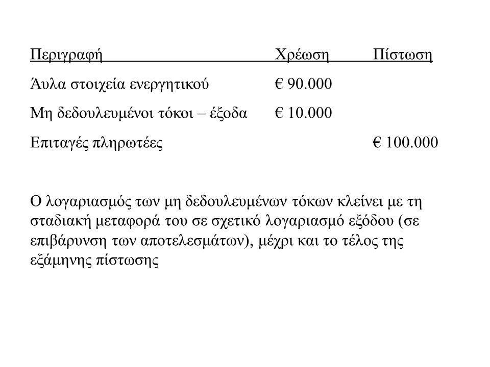 ΠεριγραφήΧρέωσηΠίστωση Άυλα στοιχεία ενεργητικού€ 90.000 Μη δεδουλευμένοι τόκοι – έξοδα€ 10.000 Επιταγές πληρωτέες€ 100.000 Ο λογαριασμός των μη δεδου