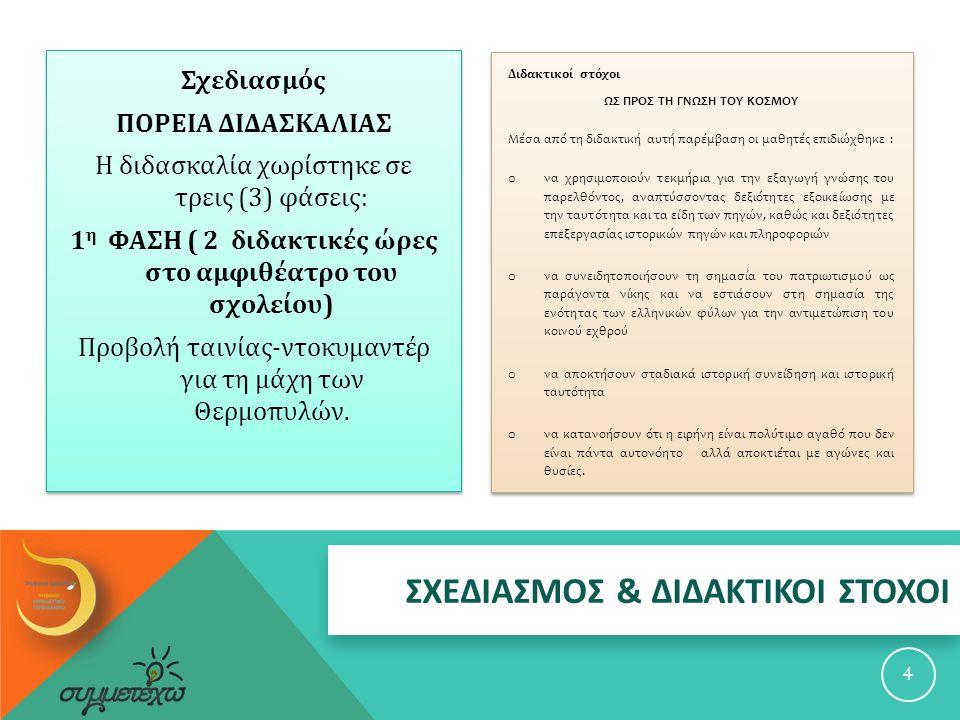 ΑΠΟΤΕΛΕΣΜΑΤΑ - ΑΝΤΙΚΤΥΠΟΣ 25 o Στην προτεινόμενη διδακτική παρέμβαση έγινε προσπάθεια να εφαρμοστεί ένα σύγχρονο διδακτικό πρότυπο για την Ιστορία.