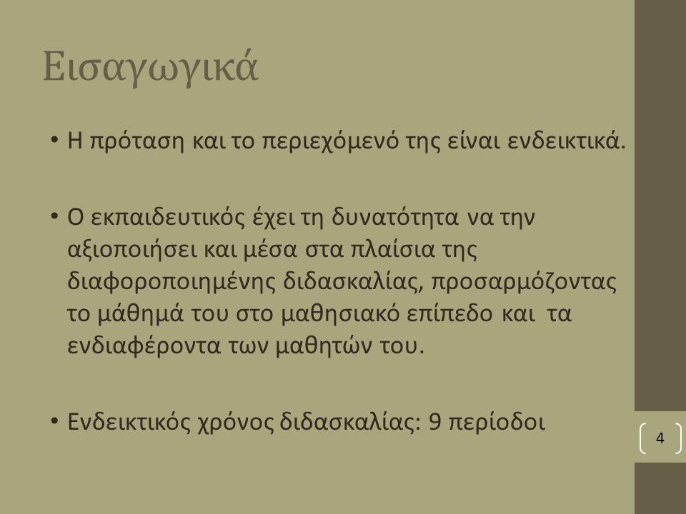 Συνεξέταση κειμένων O Κείμενο 1 « Σώπα δάσκαλε !» απόσπασμα - Θεατρικό έργο βασισμένο σε κείμενα Καζαντζάκη, Βιζυηνού, Λουντέμη, Χρηστοβασίλη, Αλεξίου, Βάρναλη.