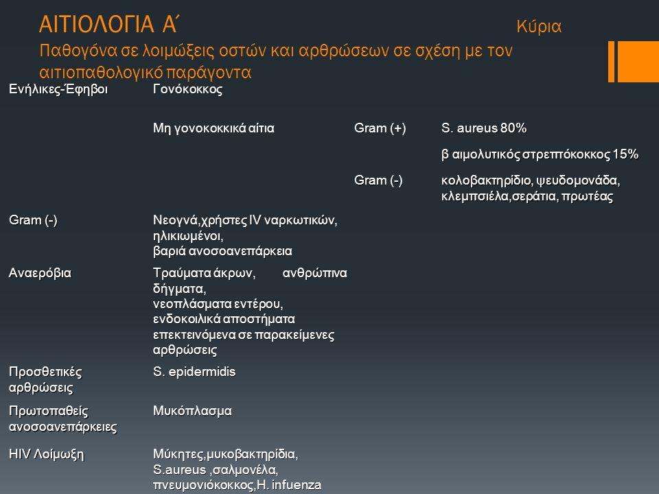ΔΙΑΓΝΩΣΤΙΚΗ ΠΡΟΣΠΕΛΑΣΗ  ΚΛΙΝΙΚΗ ΕΙΚΟΝΑ: πυρετός + ρίγος+ ευρήματα από την άρθρωση (οίδημα- θερμότητα-ερυθρότητα-↓κινητικότητας)  ΠΑΡΑΚΕΝΤΗΣΗ ΚΑΙ ΑΝΑΛΥΣΗ ΑΡΘΡΙΚΟΥ ΥΓΡΟΥ  ΟΡΙΣΤΙΚΗ ΔΙΑΓΝΩΣΗ: προσδιορισμός υπεύθυνου παθογόνου με άμεση χρώση αρθρικού υγρού Gram, απομόνωσή του από κ/ες αίματος ή αρθρικού υγρού ή ανίχνευση του νουκλεϊκού οξέος ή πρωτεϊνών του υπεύθυνου παράγοντα με PCR  ΣΠΑΝΙΟΤΕΡΑ ΙΣΤΟΛΟΓΙΚΗ ΕΞΕΤΑΣΗ ΒΙΟΨΙΑΣ ΑΡΘΡΙΚΗΣ ΜΕΜΒΡΑΝΗΣ: περιπτώσεις φυματιώδους ή μυκητιασικής αρθρίτιδας