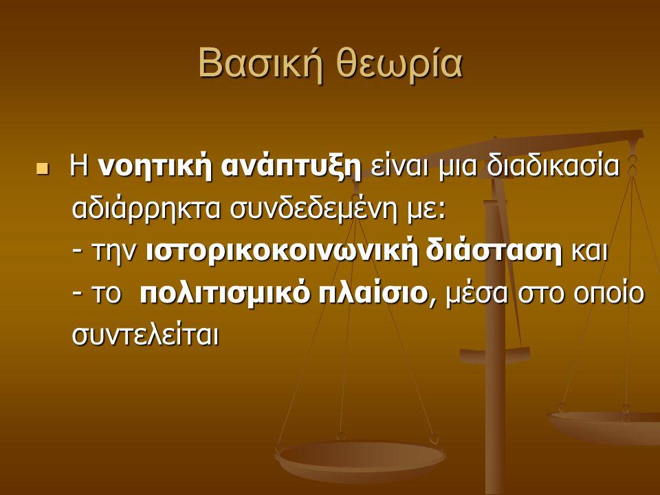 Κοινωνικός Εποικοδομισμός Lev Semenovich Vygotsky Ο Vygotsky (1896-1934), είναι ο εισηγητής της κοινωνικο-πολιτισμικής προσέγγισης της μάθησης. Θεμελί