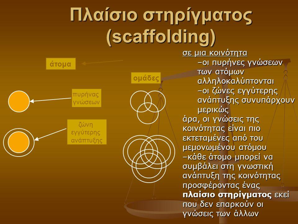Το 1 ο σχήμα αντιστοιχεί στις παραδοσιακές αντιλήψεις. Το δεύτερο αντιστοιχεί στις απόψεις του Vygotsky σχετικά με τη Ζ.Ε.Α. Το τρίτο αντιστοιχεί στην