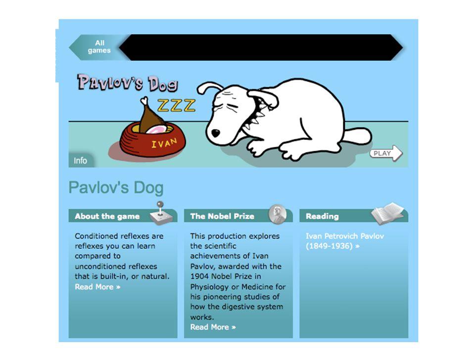 Κλασική εξάρτηση. Πριν την εξάρτηση, η τροφή στο στόμα του σκύλου προκαλεί έκκριση σιέλου, αλλά ένας ήχος - ένα ουδέτερο, δηλαδή, ερέθισμα - δεν την π