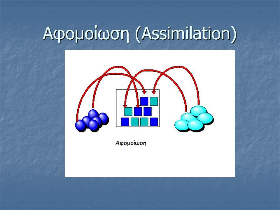 ΣΥΜΜΟΡΦΩΣΗ (accommodation) διαδικασία κατά την οποία ο οργανισμός αλλάζει τις προηγούμενες γνωστικές δομές του, για να ανταποκριθεί καλύτερα σε νέες π
