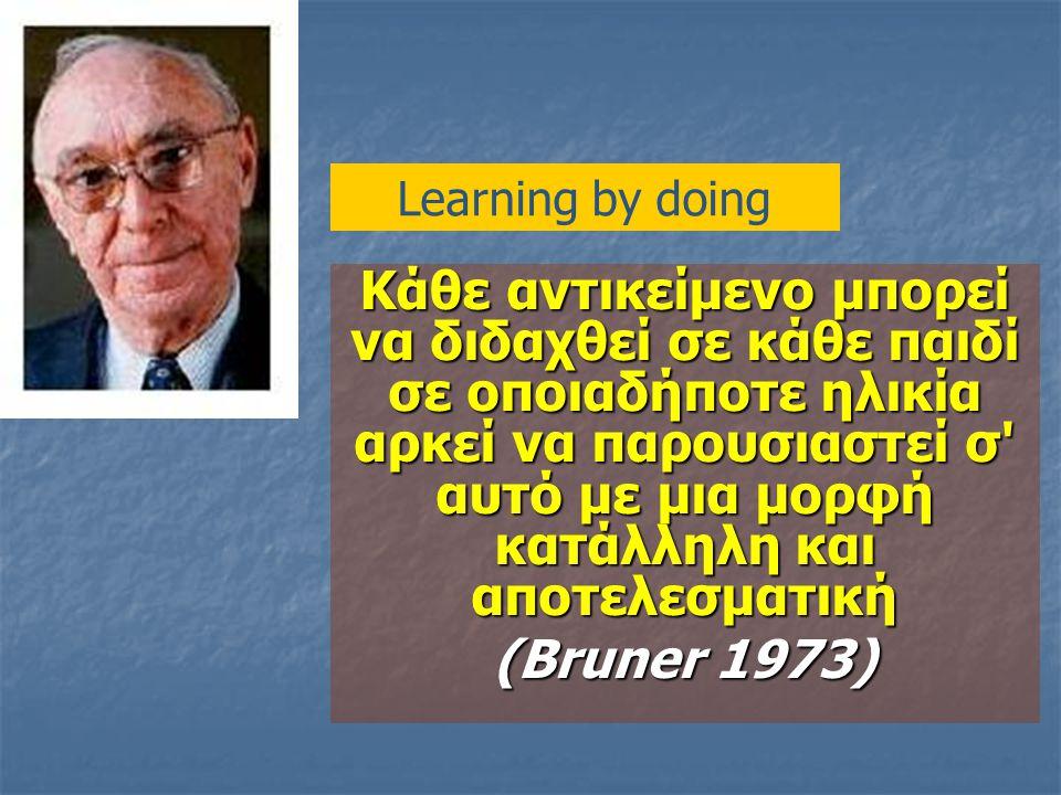 Ανακαλυπτική μάθηση (Bruner, 1996) Ανακαλυπτική Μάθηση βασική θεωρία για τη μάθηση οι μαθητές σταδιακή, καθοδηγούμενη ανακάλυψη των γνώσεων μέσα από α