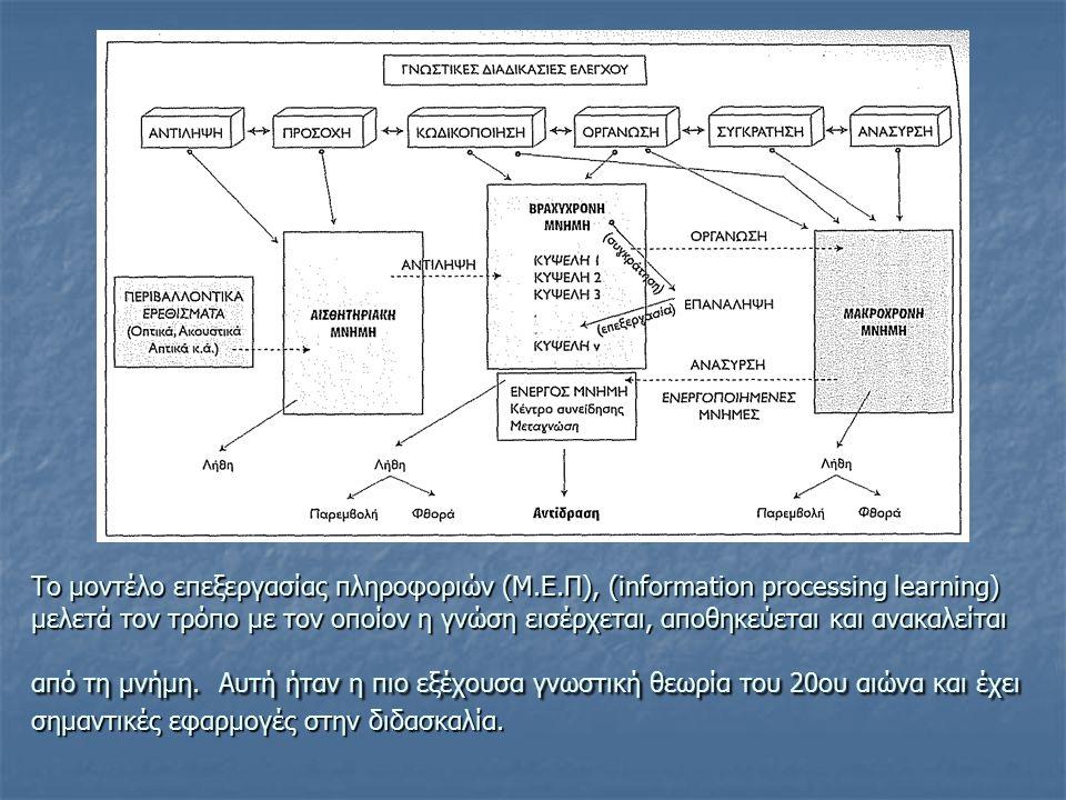 Μοντέλο επεξεργασίας της πληροφορίας ◘ το ανθρώπινο πνεύμα μοντελοποιείται ως ένα σύστημα επεξεργασίας της πληροφορίας ◘ κάθε γνωστική διεργασία συνίσ