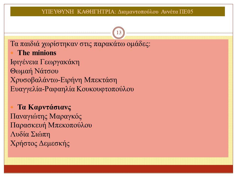 ΕΙΜΑΣΤΕ: 12 1. Γεωργακάκη Ιφιγένεια 2. Γιονούζι Ιωάννης 3. Δεμεσκής Χρήστος 4. Κλιμπές Σεραφείμ 5. Κουκουφτοπούλου Ευαγγελία-Ραφαηλία 6. Κριτζαλιώτου