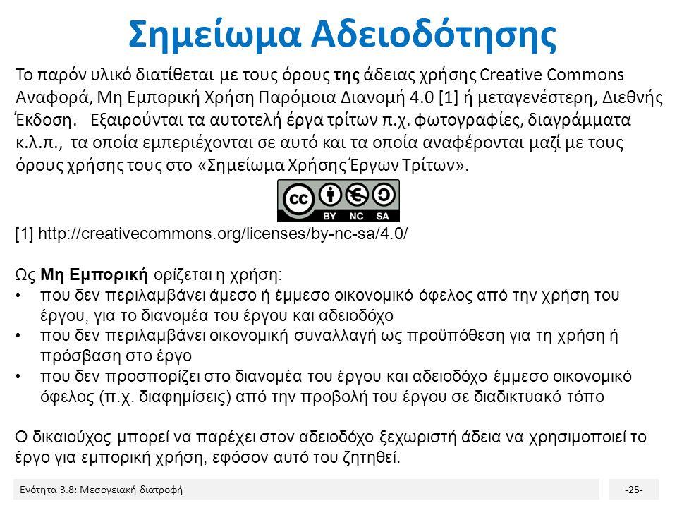 Ενότητα 3.8: Μεσογειακή διατροφή-25- Σημείωμα Αδειοδότησης Το παρόν υλικό διατίθεται με τους όρους της άδειας χρήσης Creative Commons Αναφορά, Μη Εμπορική Χρήση Παρόμοια Διανομή 4.0 [1] ή μεταγενέστερη, Διεθνής Έκδοση.