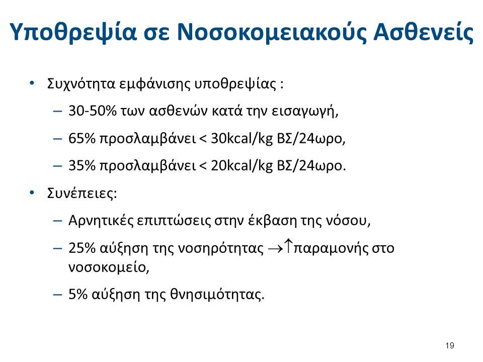 Υποθρεψία σε Νοσοκομειακούς Ασθενείς Συχνότητα εμφάνισης υποθρεψίας : – 30-50% των ασθενών κατά την εισαγωγή, – 65% προσλαμβάνει < 30kcal/kg ΒΣ/24ωρο, – 35% προσλαμβάνει < 20kcal/kg ΒΣ/24ωρο.
