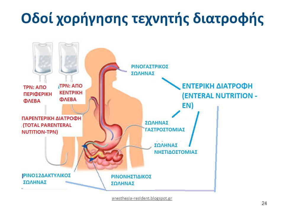 Οδοί χορήγησης τεχνητής διατροφής 24 anesthesia-resident.blogspot.gr