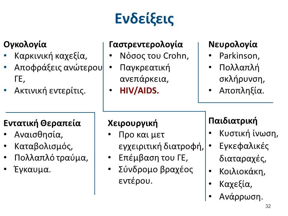 Ενδείξεις Ογκολογία Καρκινική καχεξία, Αποφράξεις ανώτερου ΓΕ, Ακτινική εντερίτις.