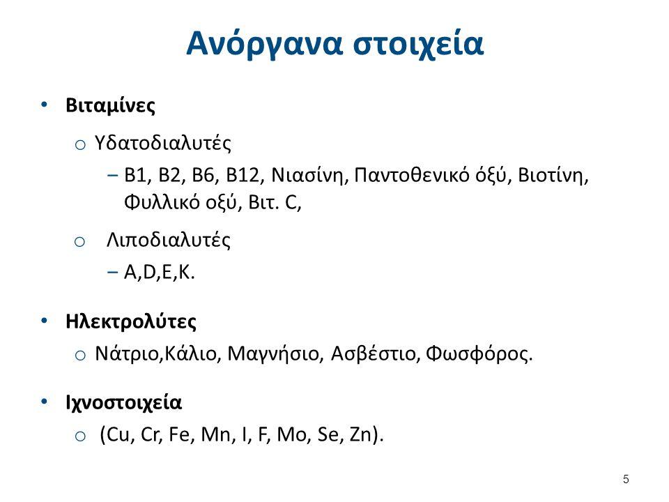 Βιταμίνες o Υδατοδιαλυτές ‒Β1, Β2, Β6, Β12, Νιασίνη, Παντοθενικό όξύ, Βιοτίνη, Φυλλικό οξύ, Βιτ.