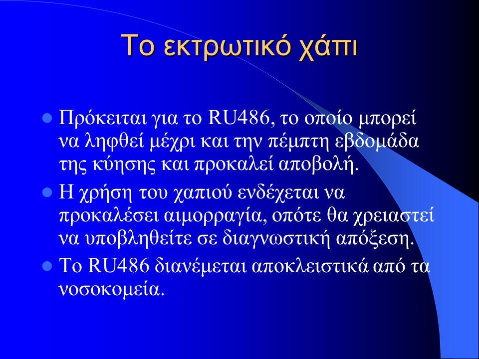 Το εκτρωτικό χάπι Πρόκειται για το RU486, το οποίο μπορεί να ληφθεί μέχρι και την πέμπτη εβδομάδα της κύησης και προκαλεί αποβολή. Η χρήση του χαπιού