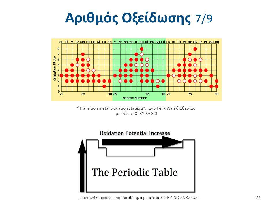 """Αριθμός Οξείδωσης 7/9 27 """"Transition metal oxidation states 2"""", από Felix Wan διαθέσιμο με άδεια CC BY-SA 3.0Transition metal oxidation states 2Felix"""