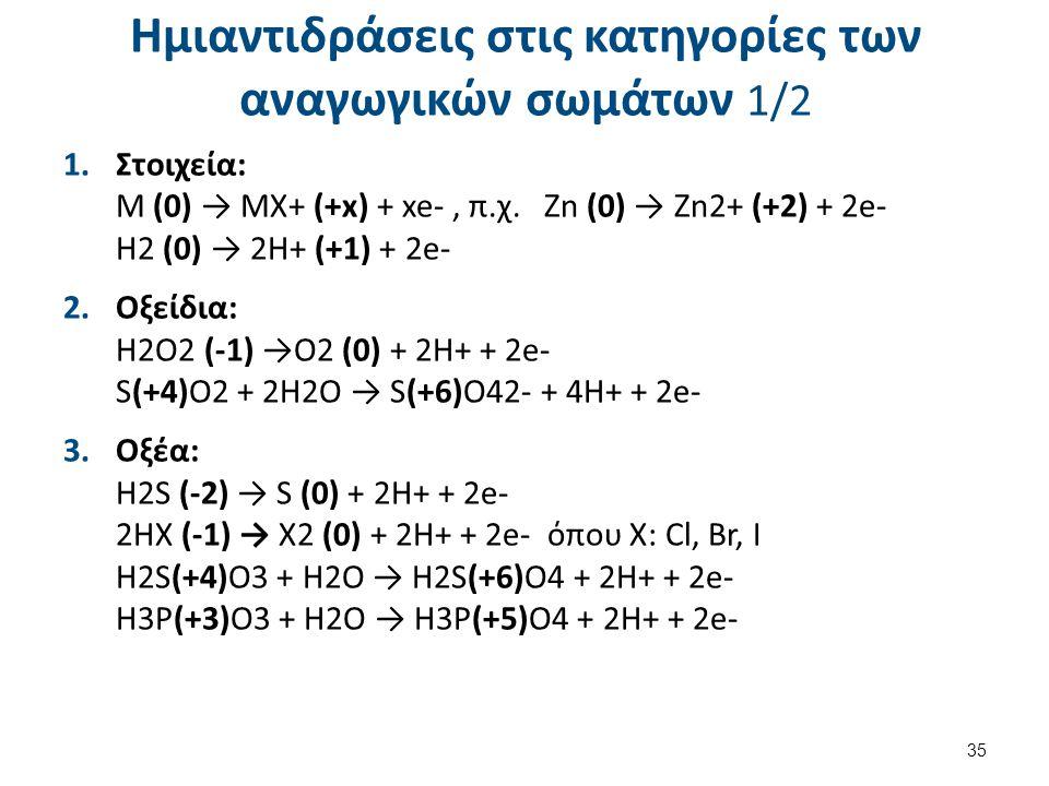 Ημιαντιδράσεις στις κατηγορίες των αναγωγικών σωμάτων 1/2 1.Στοιχεία: Μ (0) → ΜΧ+ (+x) + xe-, π.χ. Zn (0) → Zn2+ (+2) + 2e- H2 (0) → 2H+ (+1) + 2e- 2.