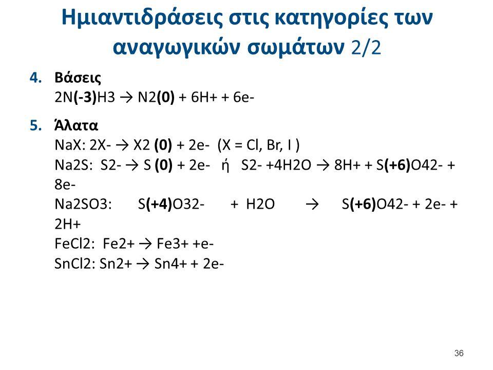 Ημιαντιδράσεις στις κατηγορίες των αναγωγικών σωμάτων 2/2 4.Βάσεις 2N(-3)H3 → N2(0) + 6H+ + 6e- 5.Άλατα NaX: 2X- → X2 (0) + 2e- (X = Cl, Br, I ) Na2S: