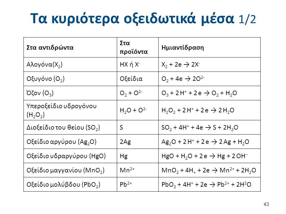 Τα κυριότερα οξειδωτικά μέσα 1/2 43 Στα αντιδρώντα Στα προϊόντα Ημιαντίδραση Αλογόνα(Χ 2 )ΗΧ ή X - Χ 2 + 2e → 2Χ - Οξυγόνο (Ο 2 )ΟξείδιαΟ 2 + 4e → 2O