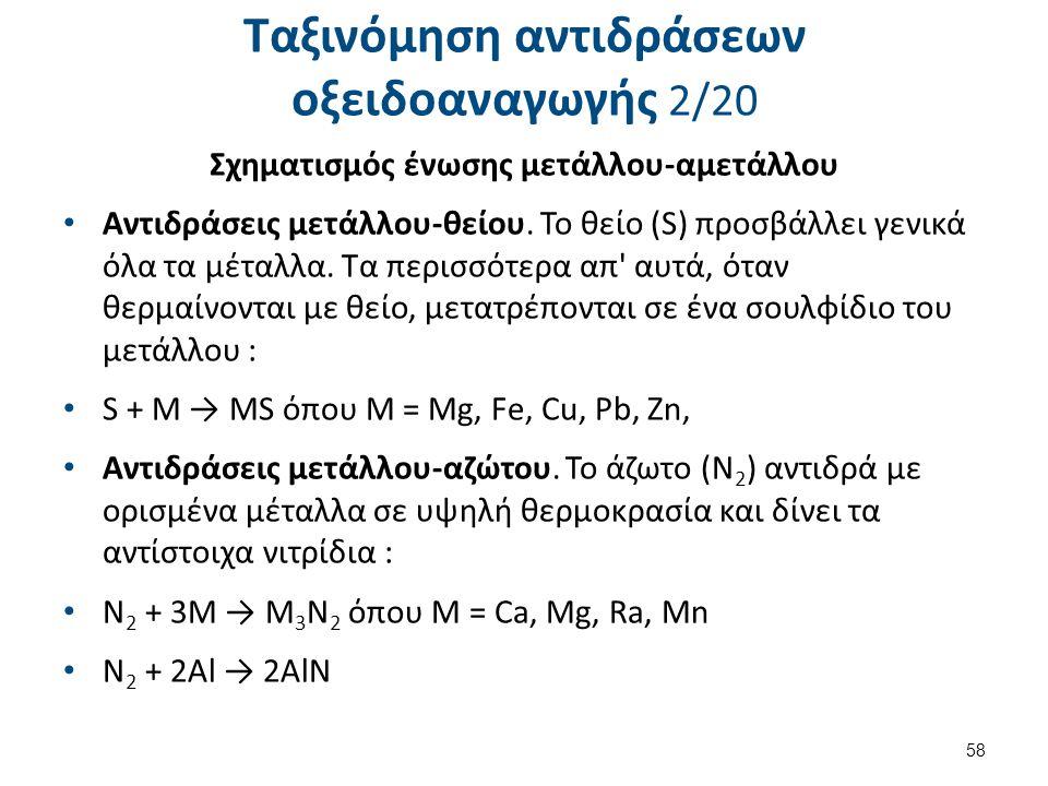 Ταξινόμηση αντιδράσεων οξειδοαναγωγής 2/20 Σχηματισμός ένωσης μετάλλου-αμετάλλου Αντιδράσεις μετάλλου-θείου. Το θείο (S) προσβάλλει γενικά όλα τα μέτα