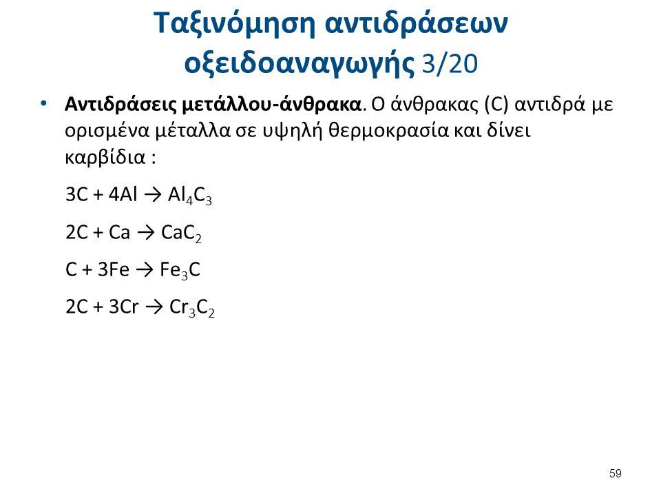 Ταξινόμηση αντιδράσεων οξειδοαναγωγής 3/20 Αντιδράσεις μετάλλου-άνθρακα. Ο άνθρακας (C) αντιδρά με ορισμένα μέταλλα σε υψηλή θερμοκρασία και δίνει καρ