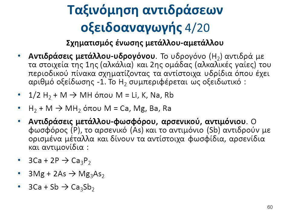 Ταξινόμηση αντιδράσεων οξειδοαναγωγής 4/20 Σχηματισμός ένωσης μετάλλου-αμετάλλου Αντιδράσεις μετάλλου-υδρογόνου. Το υδρογόνο (Η 2 ) αντιδρά με τα στοι