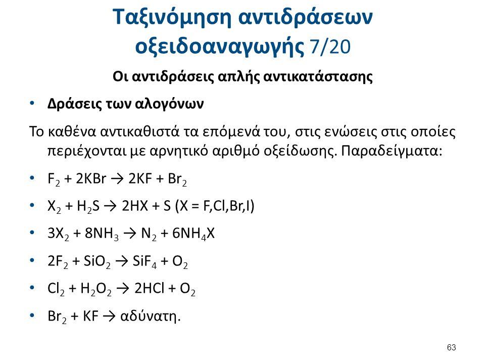 Ταξινόμηση αντιδράσεων οξειδοαναγωγής 7/20 Οι αντιδράσεις απλής αντικατάστασης Δράσεις των αλογόνων Το καθένα αντικαθιστά τα επόμενά του, στις ενώσεις