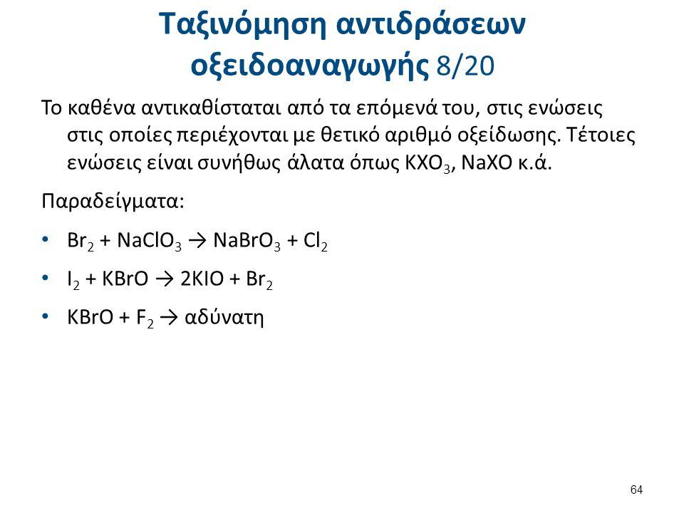 Ταξινόμηση αντιδράσεων οξειδοαναγωγής 8/20 Το καθένα αντικαθίσταται από τα επόμενά του, στις ενώσεις στις οποίες περιέχονται με θετικό αριθμό οξείδωση