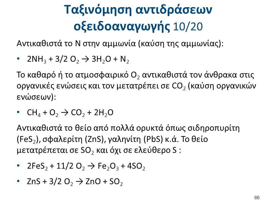 Ταξινόμηση αντιδράσεων οξειδοαναγωγής 10/20 Αντικαθιστά το Ν στην αμμωνία (καύση της αμμωνίας): 2NH 3 + 3/2 O 2 → 3H 2 O + N 2 Το καθαρό ή το ατμοσφαι